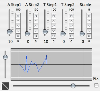 Interactive Dynamic Stochastic Synthesizer
